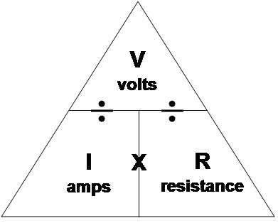 Ohm's law shows the relationship between voltage,current