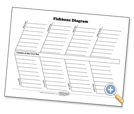 Note taking, Graphic organizers and Generators on Pinterest