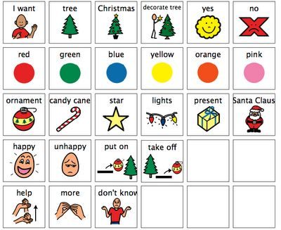 Communication Symbols For Decorating Christmas Tree