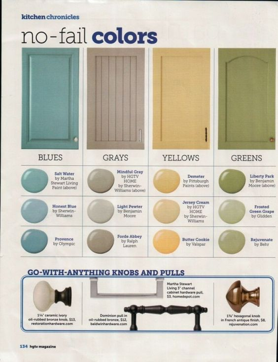 Hgtv No Fail Colors Love The Green Yellow And Blue Paint Colors By Deena Kitchen Makeover