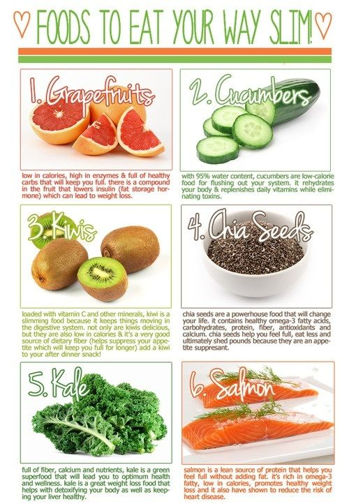 food that burns fat and weights on pinterest