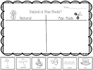 This is a great graphic organizer that students can use to