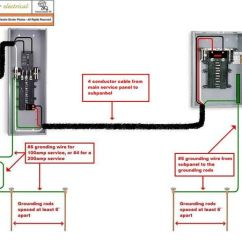 Home Phone Wiring Diagram Dsl Extension Cord Auf Deutsch For A Sub Panel – Readingrat.net