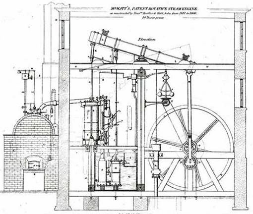 James watt, Steam engine and Engine on Pinterest