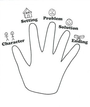 Story structure, Five fingers and Fingers on Pinterest