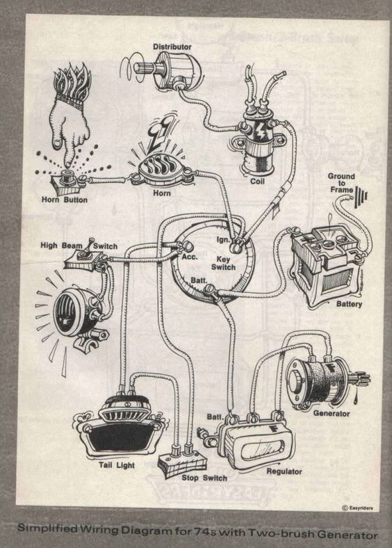 xs650 chopper wiring diagram 1999 ford f150 ignition switch sparx triumph, sparx, free engine image for user manual download