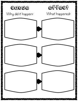 Cause and Effect Graphic Organizer, Common Core Ready