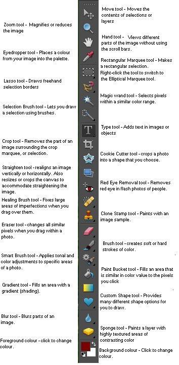 Photoshop Elements Toolbar cheat sheet #Photoshop_Elements