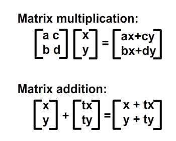 Understanding Affine Transformations With Matrix