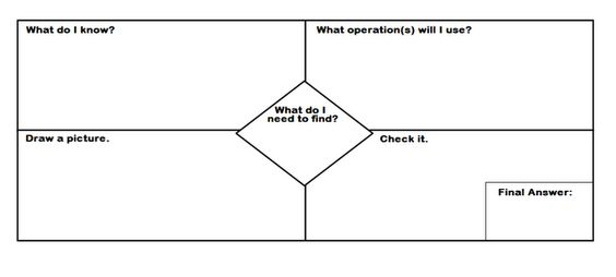 Problem solving graphic organizer to use for math word