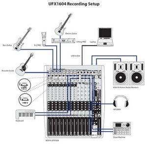 Behringer UFX1604 Setup Diagram | Home studio | Pinterest