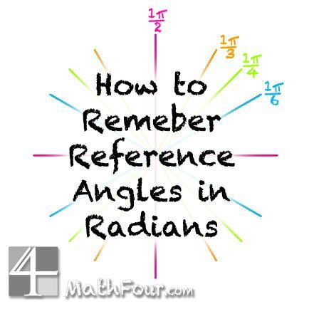 Trigonometry, Animation and Angles on Pinterest