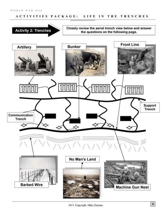 World war one, World war and Focus on on Pinterest