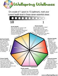 Wellness Wheel Worksheet Free Worksheets Library