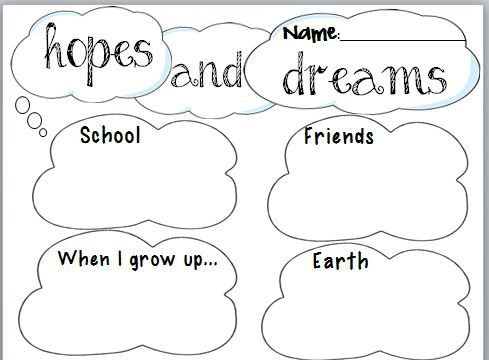 Student, The o'jays and Graphic organizers on Pinterest