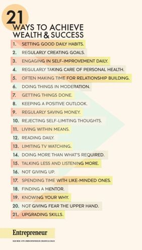 21 Ways to Achieve Wealth and Success: