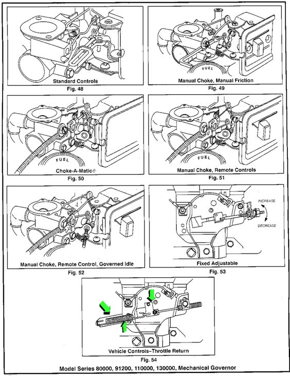 Engine, Spring and Drawings on Pinterest