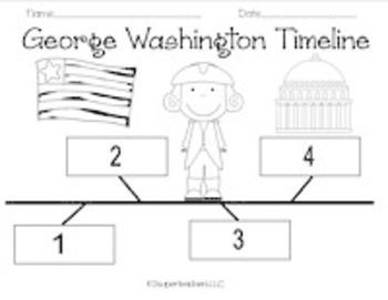 Timeline, George washington and George washington timeline
