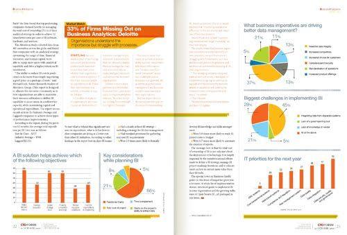Magazine spread Sidebar example  Graphic Design