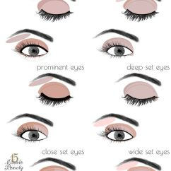 How To Apply Eyeshadow Diagram 2000 S10 Speaker Wiring Makeup For Your Eye Shape | Pinterest Keep In, And Eyes