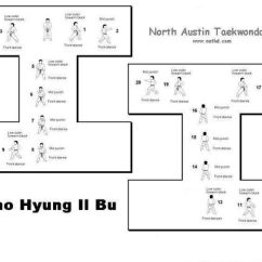 Tang Soo Do Forms Diagrams Shed Roof Diagram