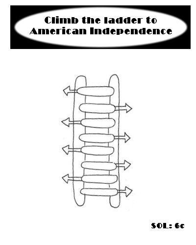American revolution, Revolutions and Ladder on Pinterest