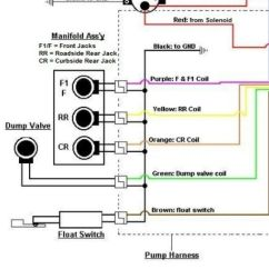Wiring Diagram For Trailers 7 Pin Analog Data Acquisition System Block Pinterest • The World's Catalog Of Ideas