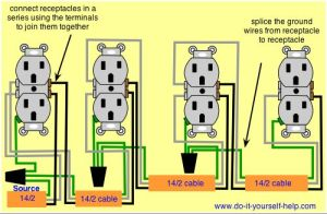 wiring diagram for a series of receptacles | Agnes Gooch