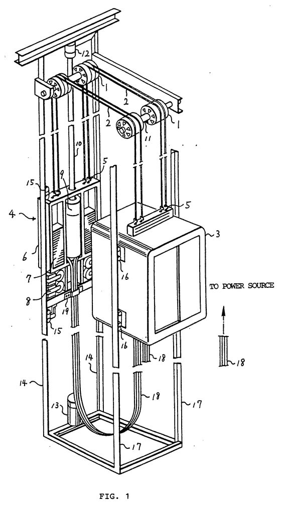 Elevator, Motors and Ropes on Pinterest