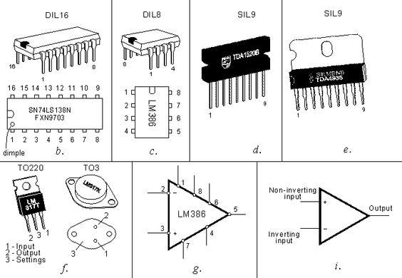 Pin-out and symbols for some common Integrated Circuits