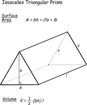 Surface Area and Volume Formulas for Geometric Shapes