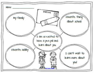 Graphic organizers, Graphics and Writing graphic