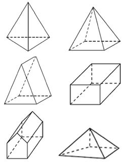 Math Coach's Corner: Identifying Geometric Attributes
