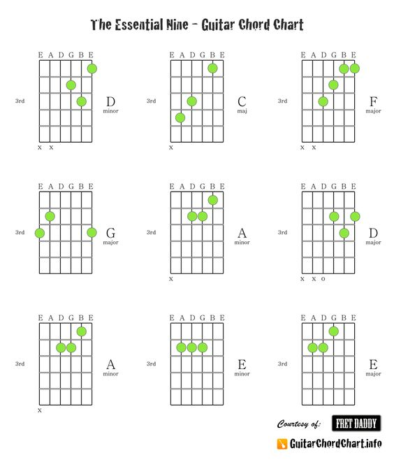 Hey check this site out for learning Guitar, Amazing stuff