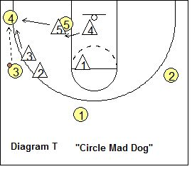 Clipboards, Basketball and Coaches on Pinterest