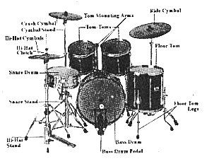 Drum rudiments, Bass drum and Snare drum on Pinterest