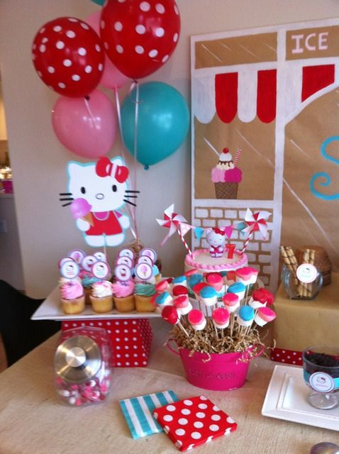 Hello Kitty Kitty And Hello Kitty Parties On Pinterest