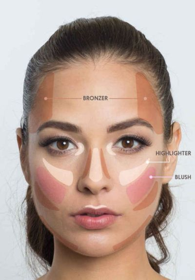 Now it's time for some contouring magic, y'all.: