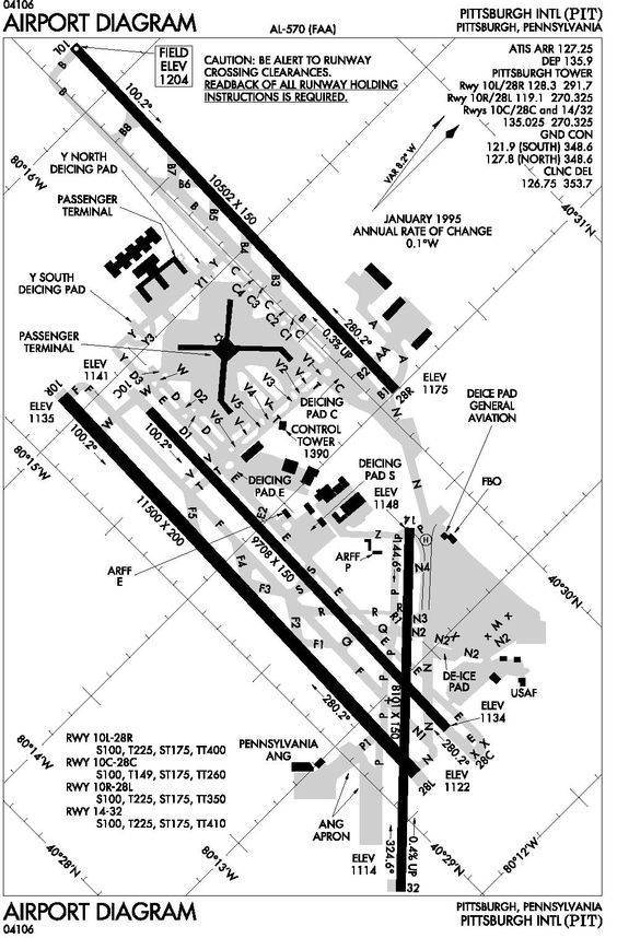 Airplane Pit Diagram, Airplane, Free Engine Image For User