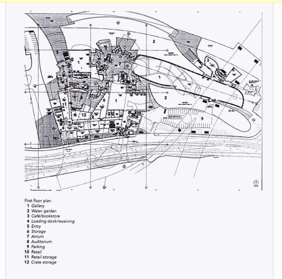 Site plan of Guggenheim Museum Bilbao. Spain. Frank Gehry