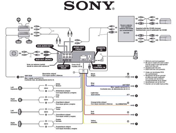 9aa91b747c46dc694b257ace661eb070 wiring diagram for sony car stereo yhgfdmuor net sony cdx ca400 wiring diagram at soozxer.org