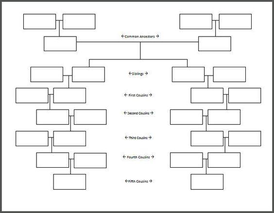 Family tree chart, Printable family tree and Family trees
