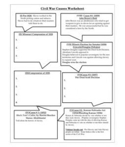 This is a worksheet about the causes of the Civil War that