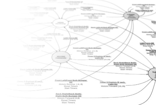 Lucidchart lets you create mind maps, venn diagrams