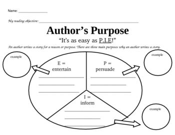 Worksheets, Purpose and Student on Pinterest