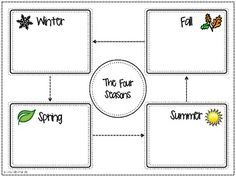 Seasons, Four seasons and Graphic organizers on Pinterest
