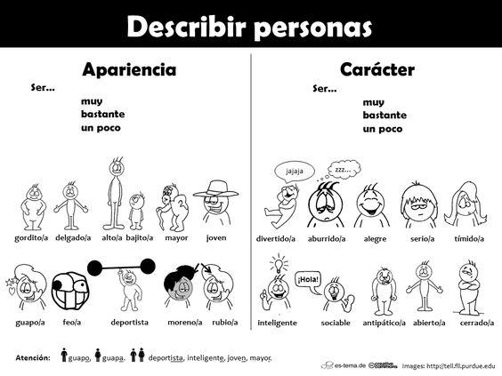 Aprende vocabulario de familia y adjetivos de descripción