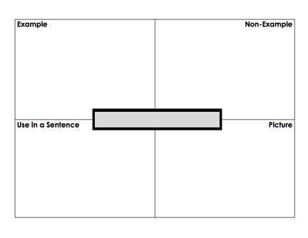 Here's a Frayer Model form for studying math vocabulary