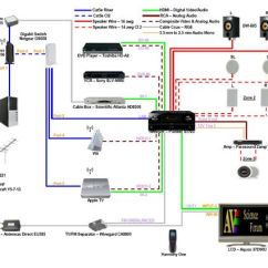 5 1 Channel Home Theater Circuit Diagram Sears Lt2000 Wiring 1channel Ckt Diagrams Hq - Images