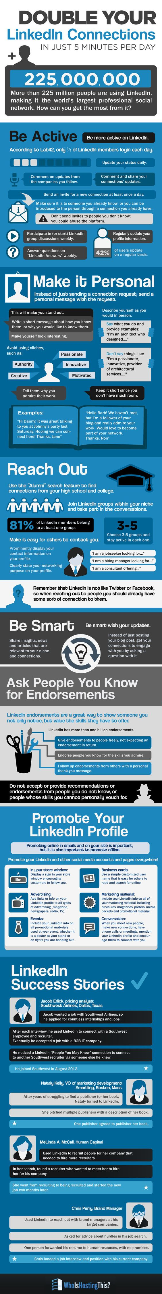 "SOCIAL MEDIA - ""How to Double Your #LinkedIn Connections [INFOGRAPHIC]."" Not sure if the 'promise' is realistic but some good advice on the management of your Linked'In account to increase contacts and traffic........................................................... Visit Now! OwnItLand.com:"